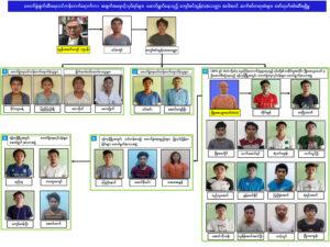 2. Diagram News mk