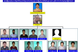 Extremists arrested for explosive actions in Hline Township, Yangon Region