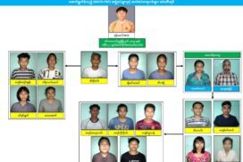 KIA explosive trainees linked to bombings in Mingala Taungnyunt, Dagon townships arrested