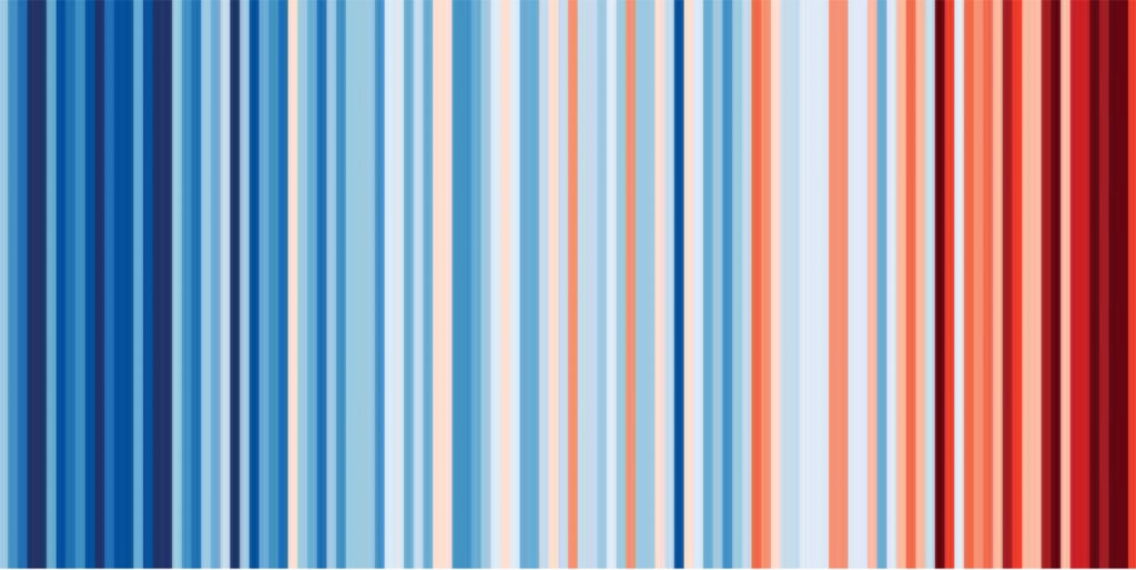 The colour scale represents the change in temperatures in Myanmar from 1850 till 2018. Source: Colored 'Warming Stripes by Ed Hawkins, UK University