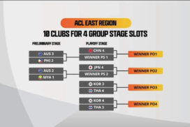 SUFC face strong teams in ACL group stages