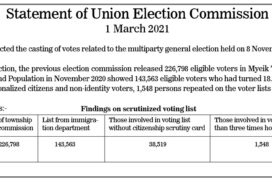 Statement of Union Election Commission 1 March 2021